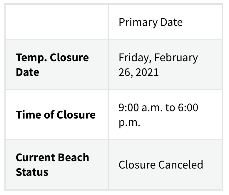 Tomorrow's road closure in Boca Chica has been cancelled!