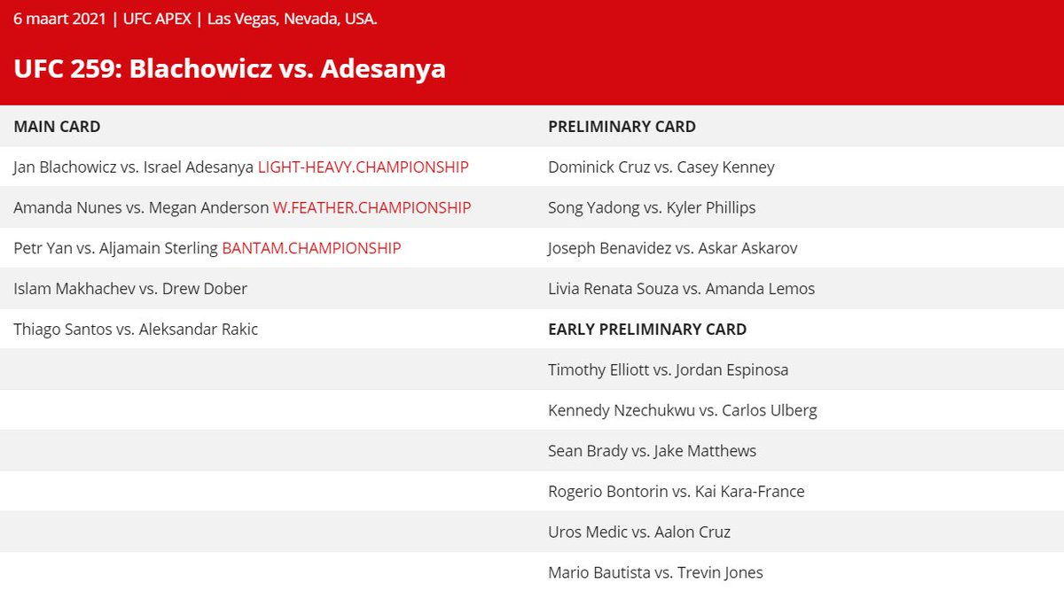 Confirmed bout order #UFC259 is f*cking nuts. Card of the year on paper. https://t.co/LdGGlzq9eQ