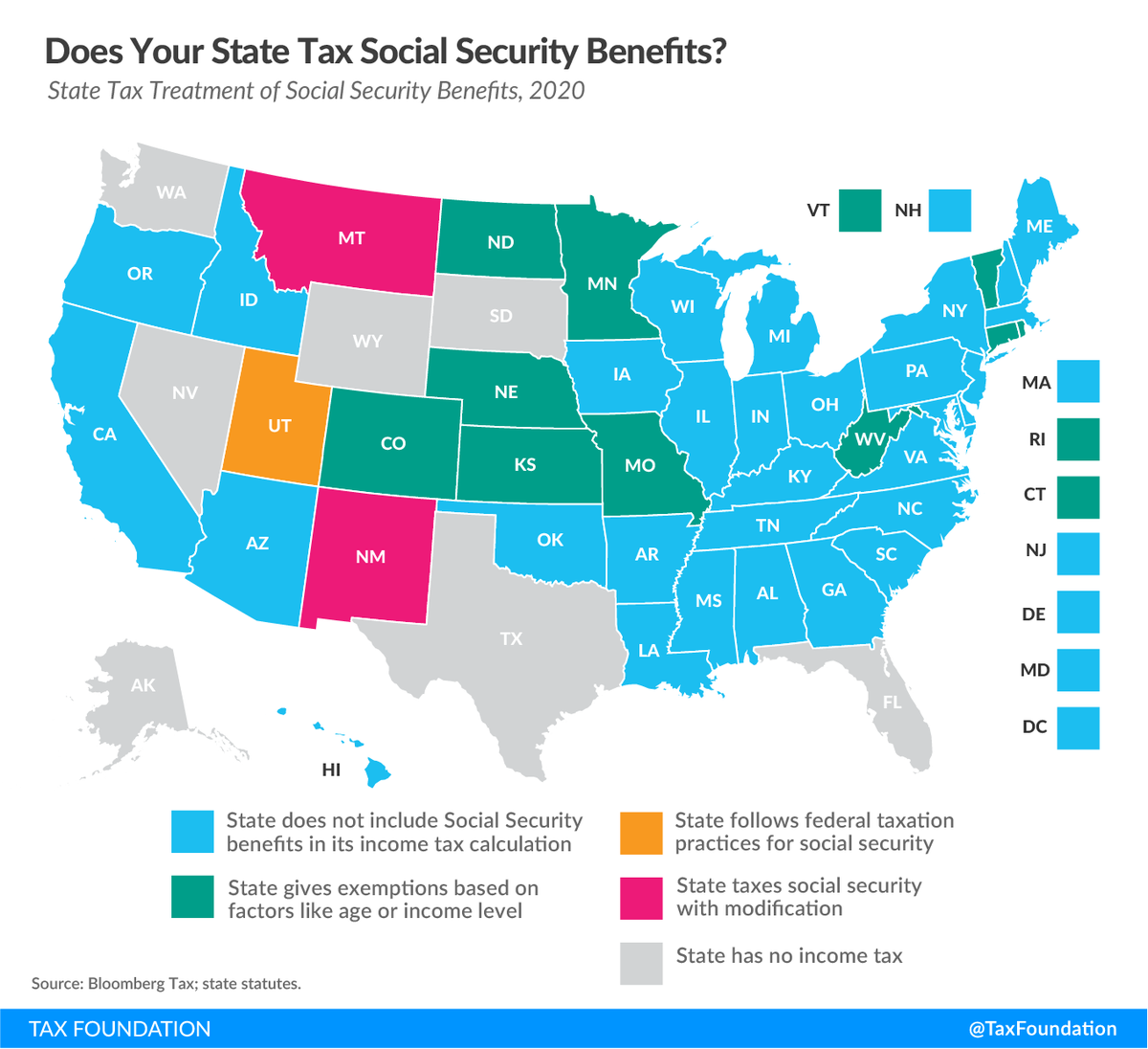 Does your state tax social security benefits?