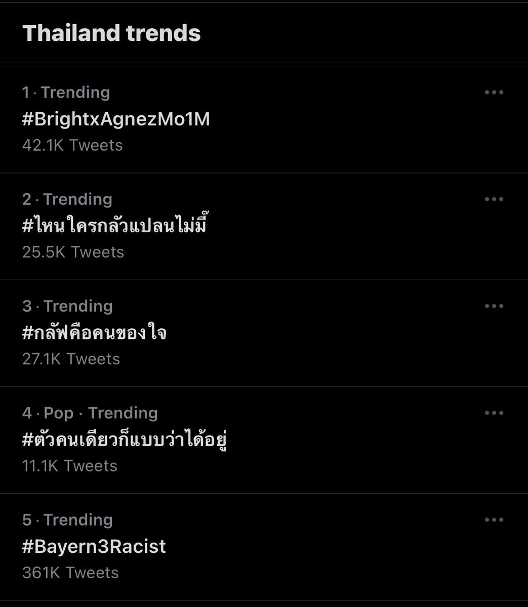 Look at this. Who's #1 trending in Thailand? 🔥 @agnezmo @bbrightvc #BrightxAgnezMo1M