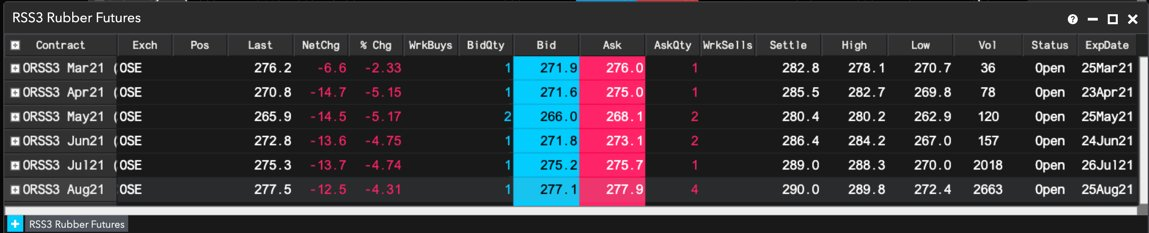 #Rubber futures have dropped over 4% at @JPX_official. #commodities @Trading_Tech https://t.co/myzfweoZPG