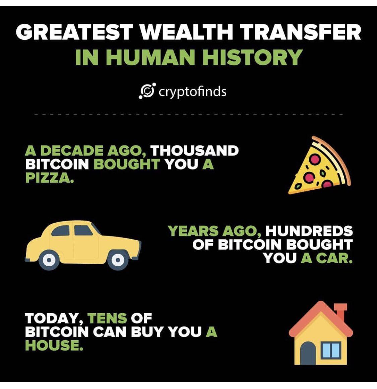 stash #Bitcoin #buythedip
