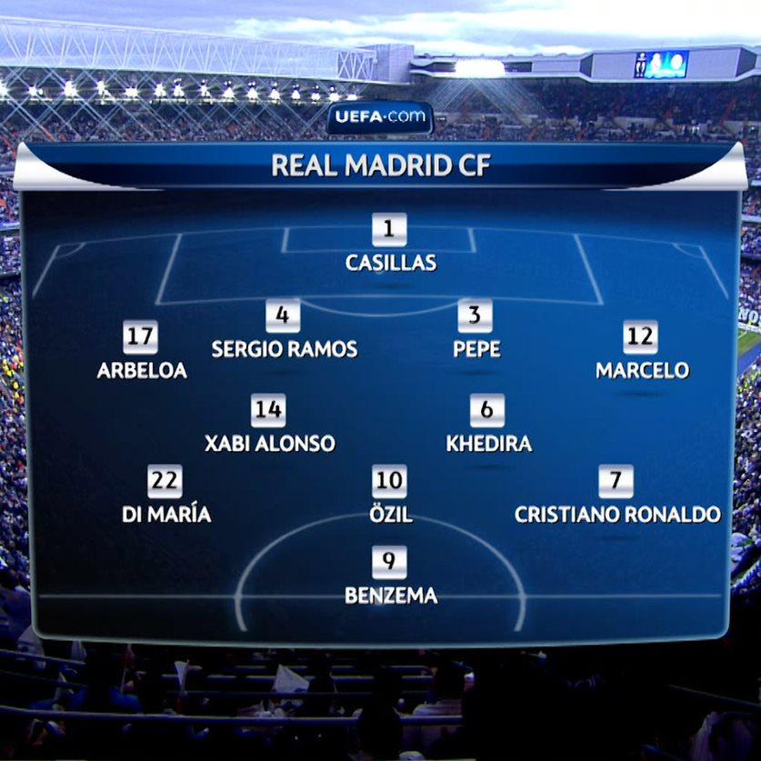 🤩 Aquel increíble Real Madrid...   Tu jugador favorito era ______ 👌  #UCL | @realmadrid https://t.co/SEIZojSFqy