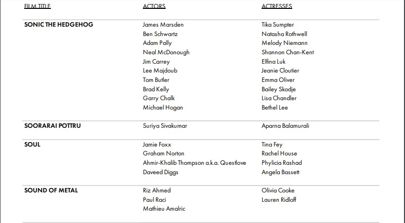 Actor @Suriya_offl and #AparnaBalamurali are in the #Oscars Eligibility list for Best Actor (M) and (F) nominations respectively..  A proud moment!