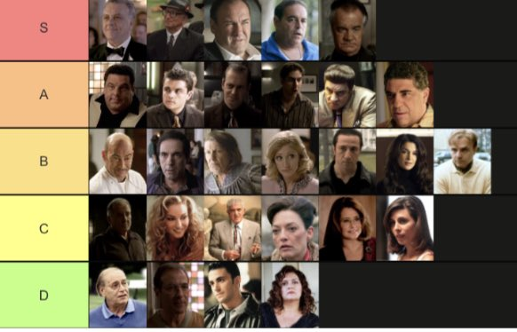 Finished the sopranos: here's my character tier.
