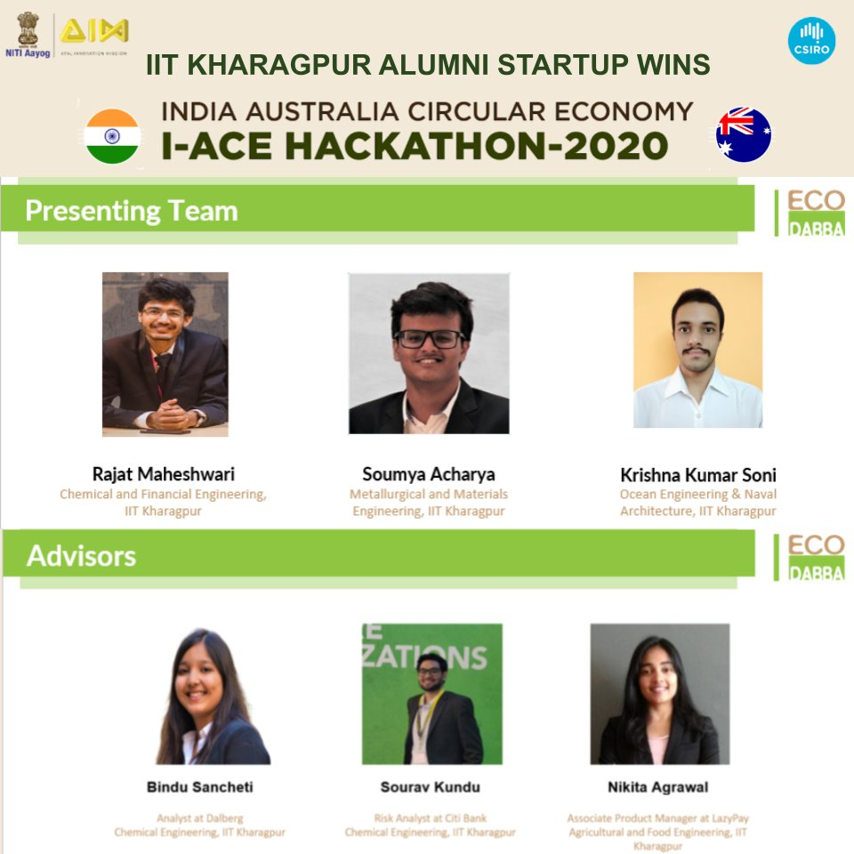 @IITKgp alumni startup EcoDabba wins India Australia Circular Economy Hackathon organized by @AIMtoInnovate @NITIAayog & @CSIRO for plastic waste reduction in food storage. @PMOIndia @narendramodi & @ScottMorrisonMP @thepmo graced the award ceremony (1/n)