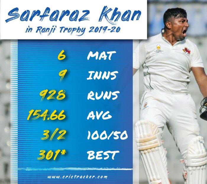 One of the lone warrior of #Mumbai last #RanjiTrophy @sarfankhan97 not even getting batting in #SyedMushtaqAliTrophy & #VijayHazareTrophy2021. Batting below #Thakur is no use for him or team.  Any thoughts @WasimJaffer14 @IrfanPathan @sachin_rt @bhogleharsha @cricketgyani_an