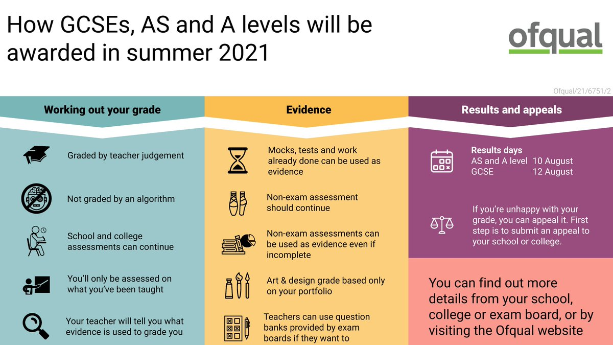 Exams regulator @ofqual have published information on how GCSEs, AS and A Levels will be awarded this summer. Click to expand below 👇  #Exams2021 #GCSEs2021 #Exams #students #school #college #university #summer