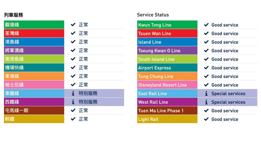 1919 Due to signal failure at Austin Station, West Rail Line trains serve  Hung Hom - Nam Cheong, est 10 mins interval  Nam Cheong - Tuen Mun, est 5 mins interval https://t.co/r5YOjbZmdv