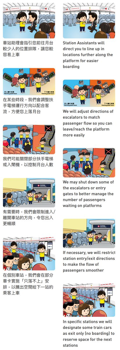 These crowd control measures will be in place at different stations to ensure passengers' safety:  ➡️ https://t.co/OH5BQWi7ZC https://t.co/8Cv0Pc1K04