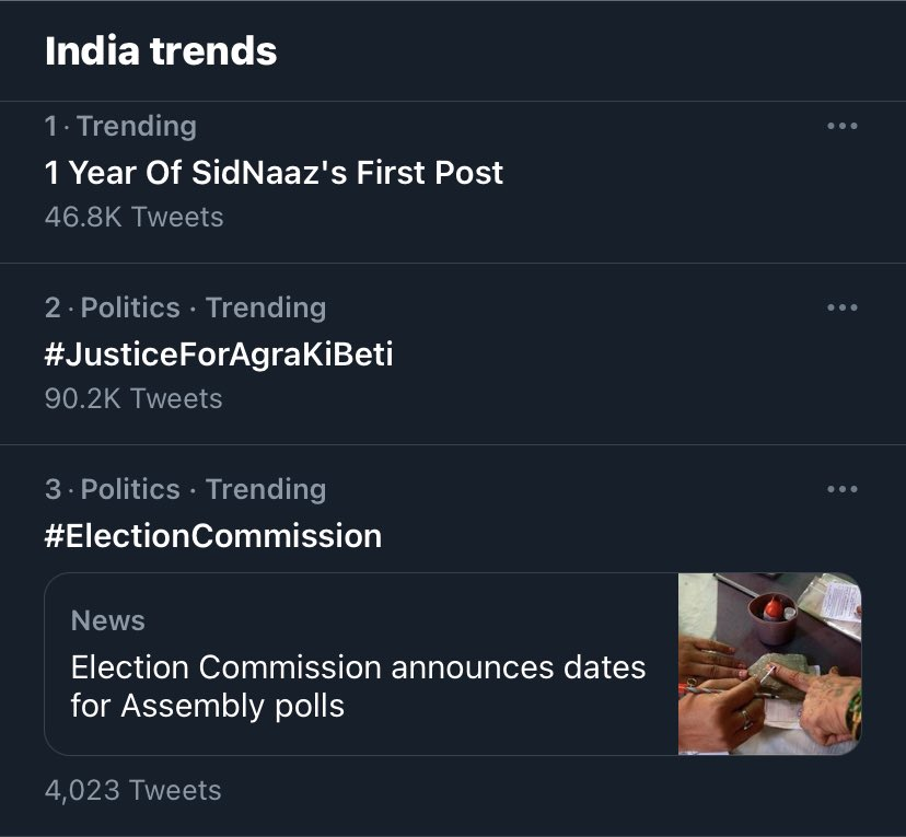 They are where they belong to, at the first spot in India!  1 Year Of SidNaaz's First Post  @sidharth_shukla @ishehnaaz_gill