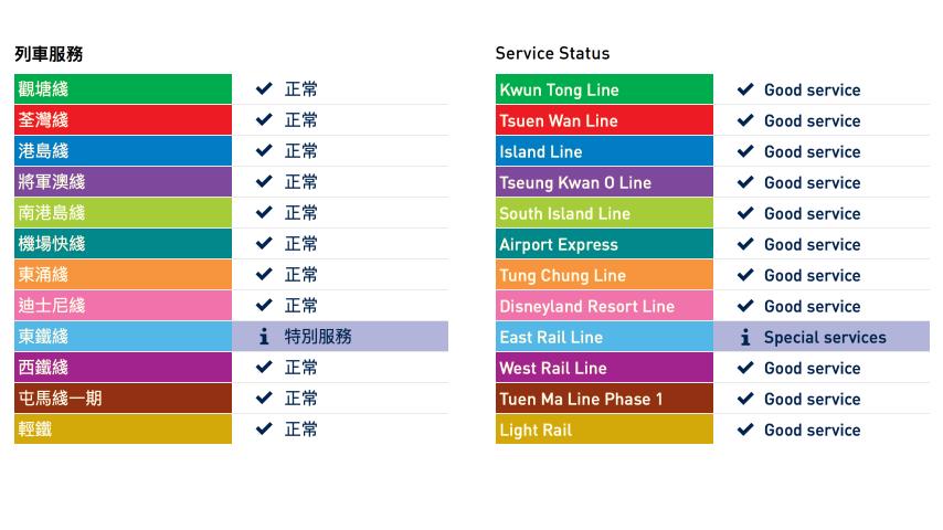 2025 西鐵綫列車服務回復正常 https://t.co/2JyF23rBHN