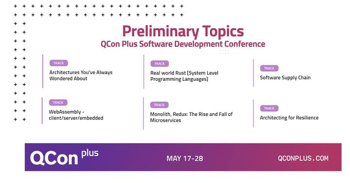 #QConPlus features 16 tracks across 2 weeks curated by domain experts to focus on the topics that matter right now in #software. #WebAssembly, #SoftwareArchitecture, @Java 15, #ML/#AI, #Remote Teams are just some of these topics. Discover the rest: bit.ly/2ZUWFYJ