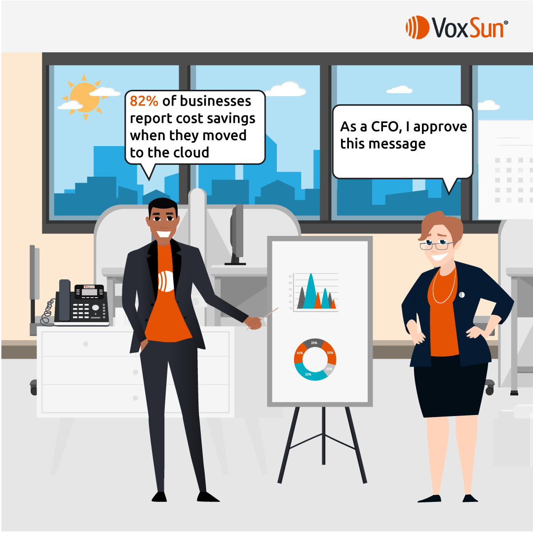 We think your CFO will approve, too. Have you considered a cloud-based phone and video conferencing system?   #VoxSun #telephony #technology #voip #pbx #cloud #leadership #entrepreneur #business #startup #telecommunications #customerservice #employeeengagement #foundr #love #me