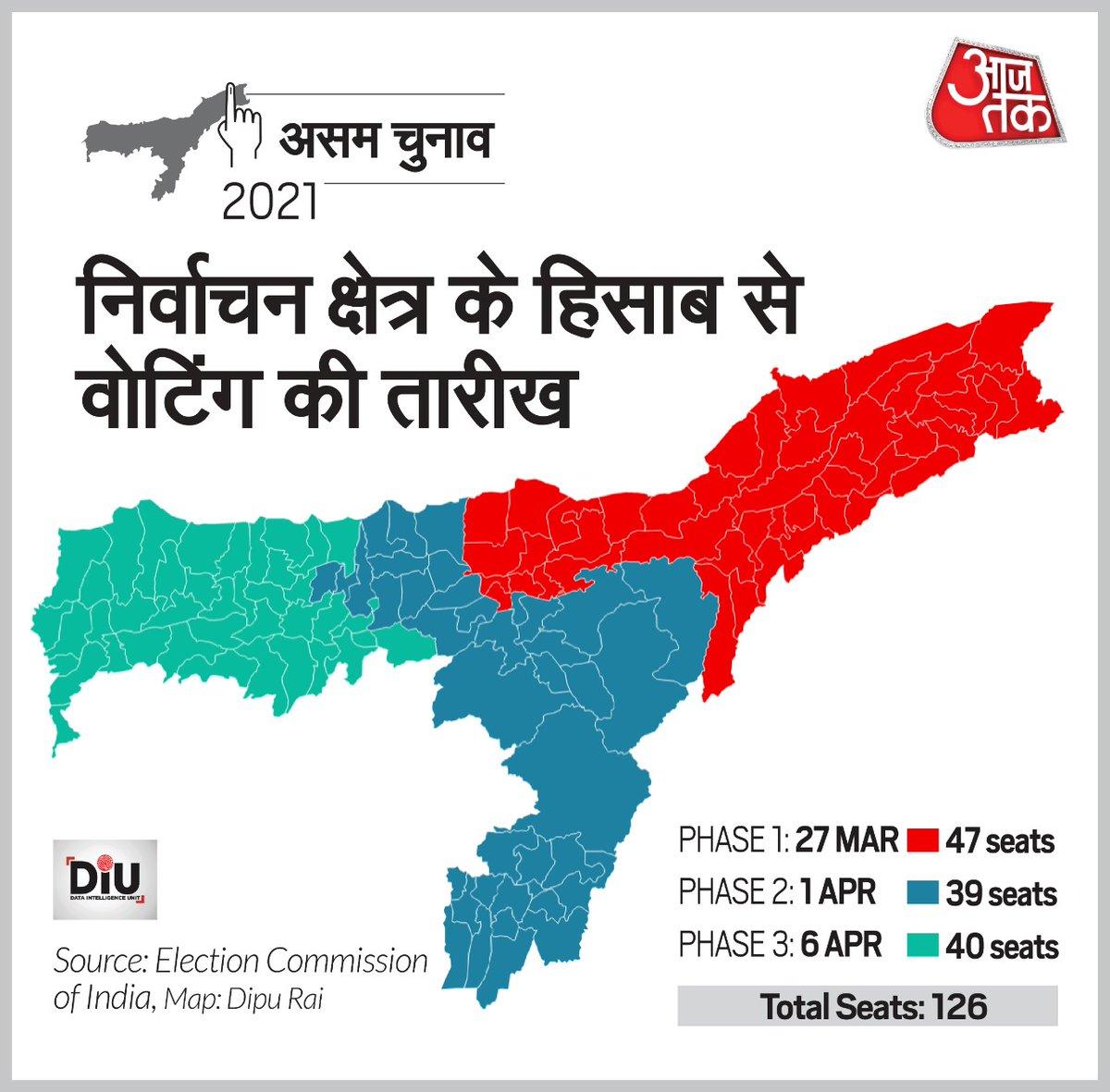 चुनाव आयोग ने आज असम विधान सभा चुनाव की तारीख घोषित कर दी. #AssamElections #AssemblyElection2021 #DIU