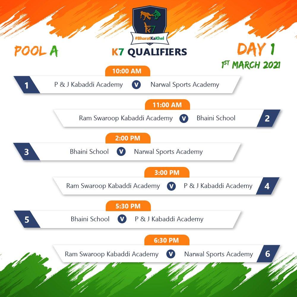 2 more day to go for #K7 #qualifiers Checkout day 1 schedule 🔥🔥 ARE YOU READY FOR ACTION!  #kabaddi #K7 #bharatkakhel #kabaddiadda #kabaddilovers #tournament @suhailchandhok @jay_kotakone @RonnieScrewvala