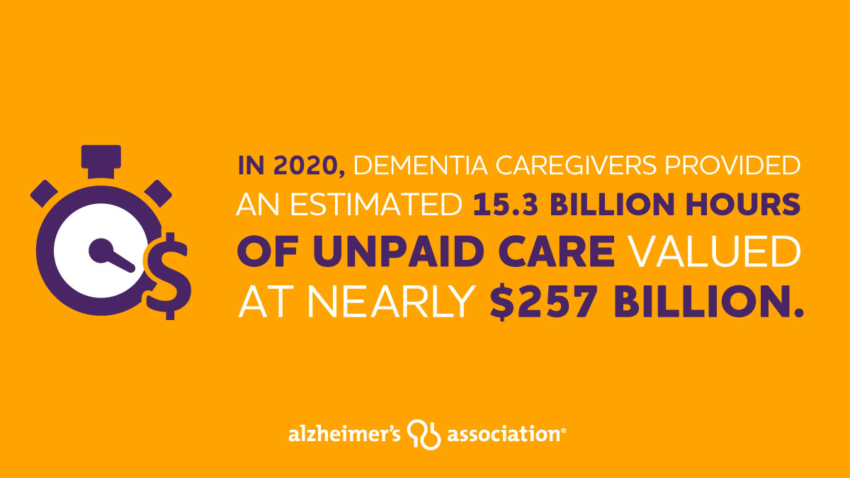 Caring for someone with Alzheimer's is exceptionally demanding. RT to support the more than 11 million dementia caregivers in the United States. #ENDALZ #AlzheimersInAmerica