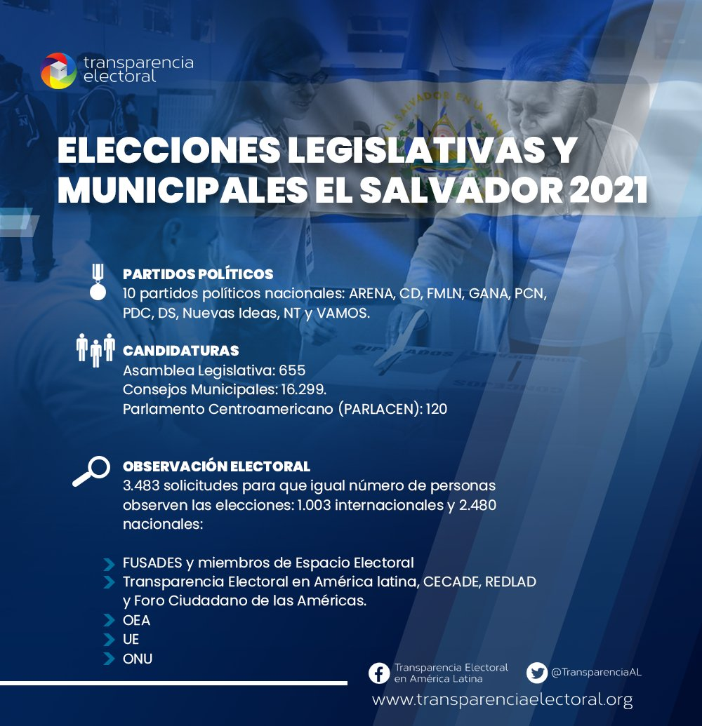 #Elections2021 🗳️🇸🇻--> @TransparenciaAL  published a preliminary report of El Salvador's Legislative and Municipal Elections happening this Sunday (2/28). Read the full report here: https://t.co/xjEkbAZPsh