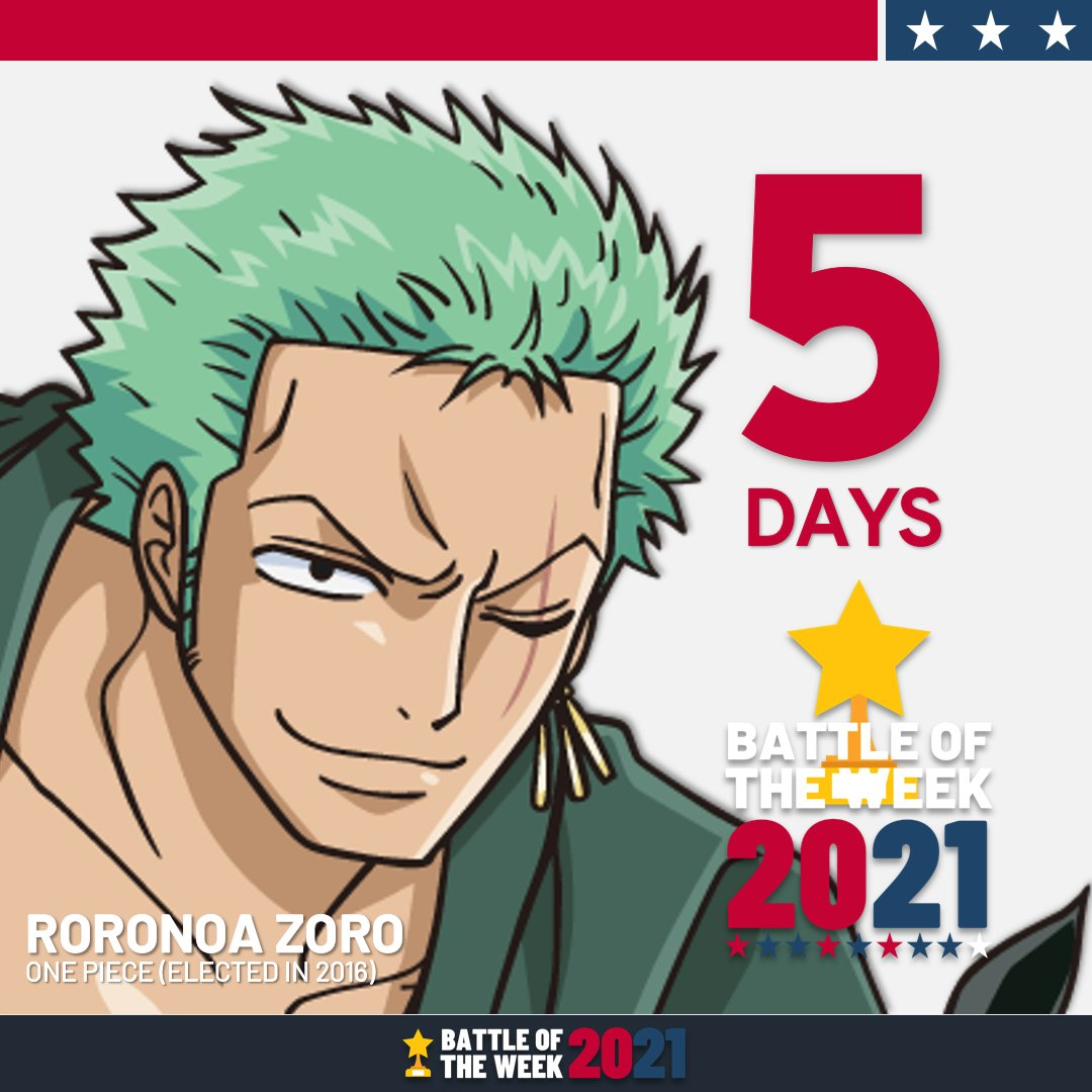 Five days until the 2021 Battle of the Week Voting Tournament starts! The 4th champion, Roronoa Zoro, who became the first male character to be elected champion and was the oldest at 21 yo. to win the title until Gary Goodspeed in 2019 at 32 yo. #BattleOfTheWeek #OnePiece
