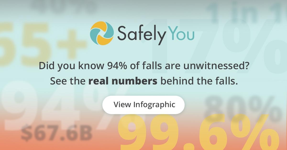 SafelyYou photo