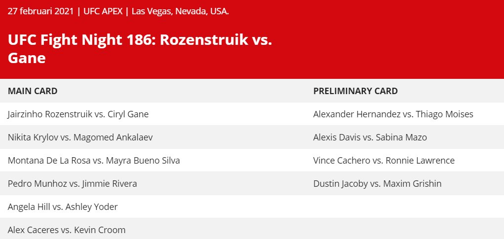 With Oliveira vs. Kuramagomedov canceled, here is the new bout order for #UFCVegas20 tomorrow.  Prelims: 6pm ET/3pm PT Main Card: 8pm ET/5pm PT
