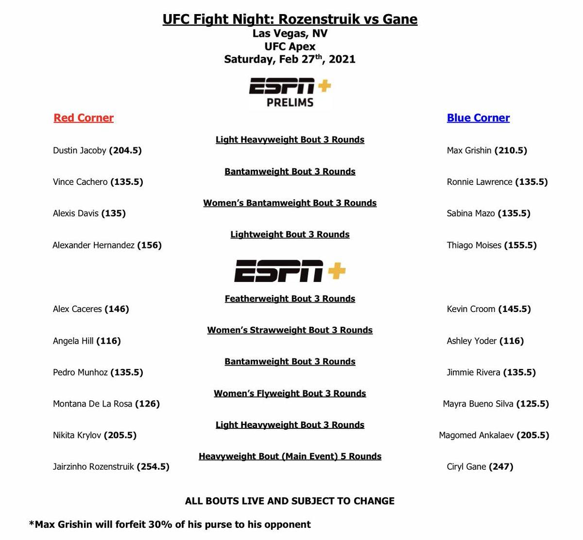 Tenemos oficialmente 10 peleas para el #UFCVegas20 mañana desde Las Vegas !  (Grishin fallo el peso de 205lbs)   No se pierdan de la accion en vivo por #ESPNPlus amigos y amigas del mundo de combate!   @UFCEspanol @UFCEurope @espnmma @ESPNDeportes