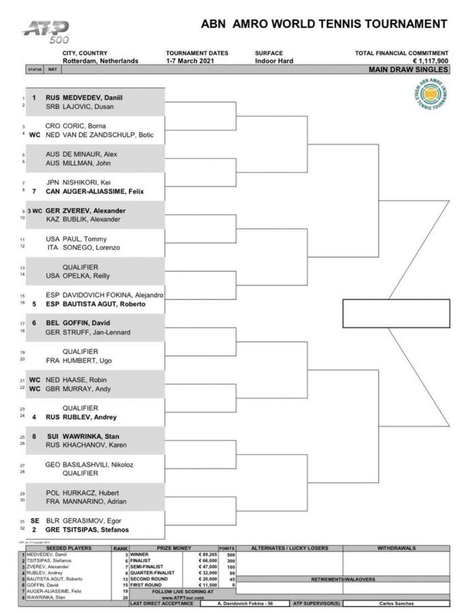 Andy Murray vs. Robin Haase Winner to face Andrey Rublev. Felix Auger-Aliassime vs. Kei Nishikori Like. #abnamrowtt