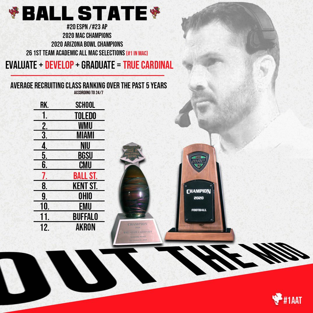 .@BallStateFB must be EVALUATING or DEVELOPING at a HIGH level...MAYBE BOTH ⁉️#1 in Development Rankings 👀💰💯💀🔥 #1AAT #WINWITHPPL