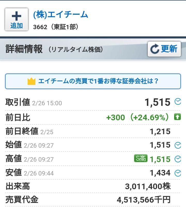 任天堂 株価 掲示板