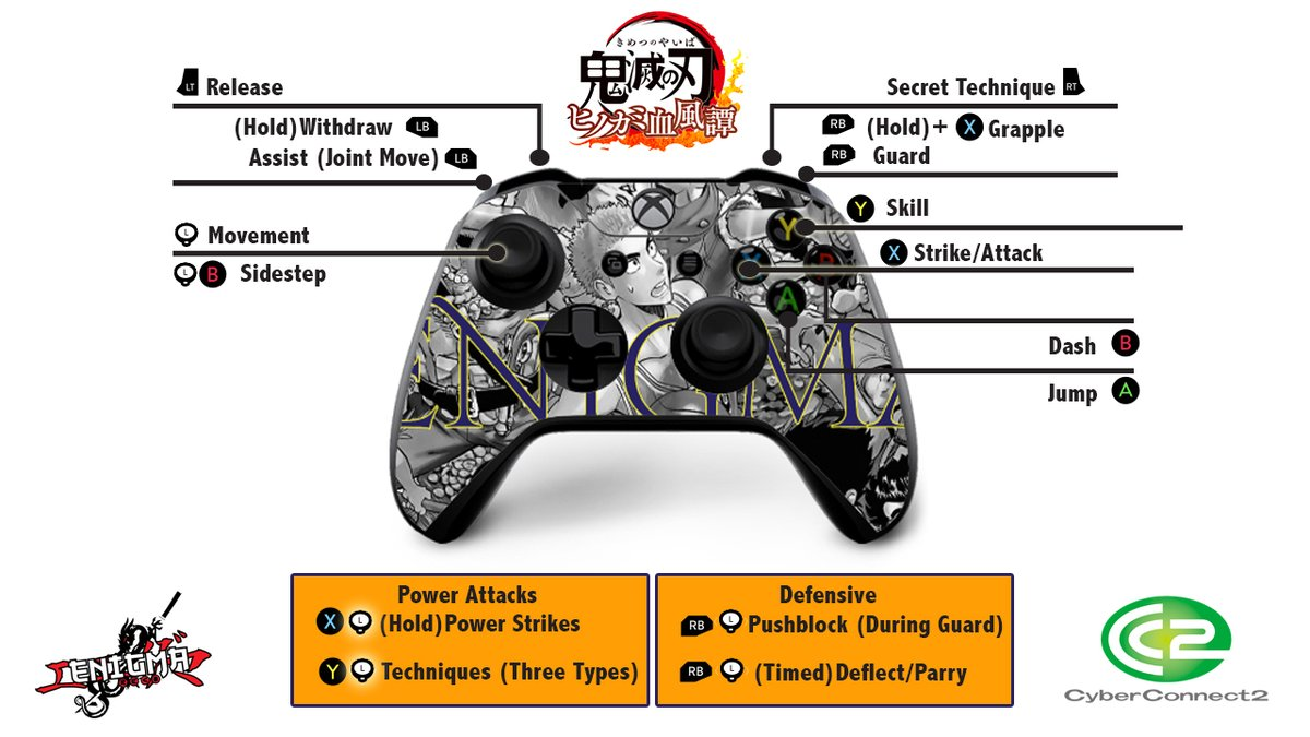 Did you want translated controls for Hinokami Keppuutan? I got them right here for you, plus details on the mechanics in the game! #DemonSlayer #HinokamiKeppuutan