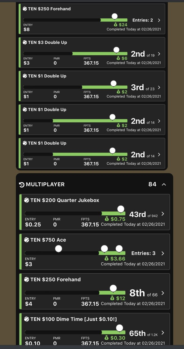 🔥Join #FREE ➡️ 🔥 as another #win was just posted for Team Prime!  The #best #DailyFantasySports #DFScontent ! 🌐🔗 is    #Tennis #DK DESTRUCTION 🎾🎾💰 ✅ ✅😎😎🔥🔥   #FanDuel #DraftKings #DFS #sportspicks #NBA #NFL #MLB