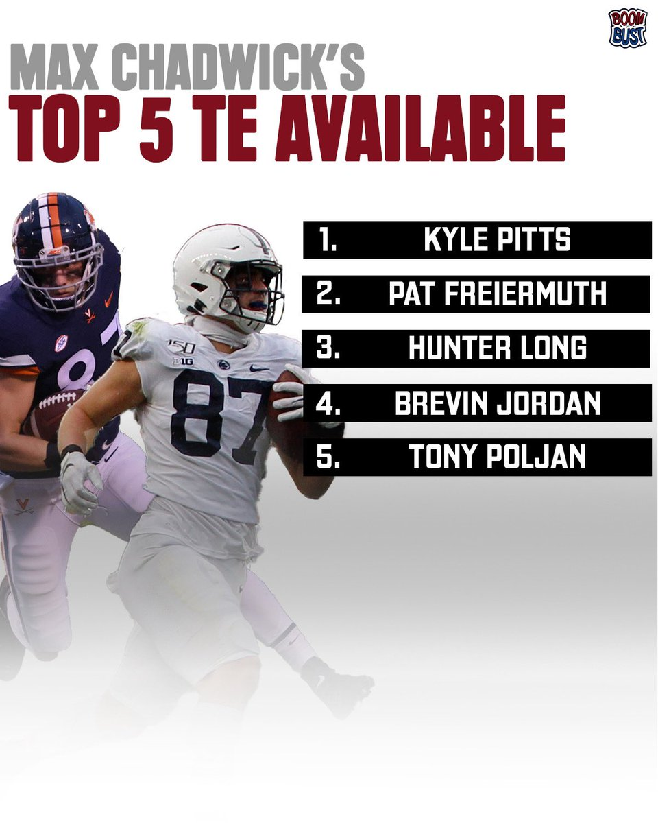 Yesterday, we dropped our Top 5 TEs in the 2021 NFL Draft.   Here are our lists.   What's your list?  Full Top 5 TEs video ⬇️   #NFL #NFLDraft #CFB