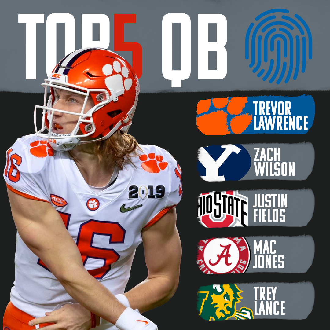 Far from complete, but a quick check in with the top 5 QBs.   #nfldraft #nfl #football #nfldraft2021 #sports #nflfootball #nflnews #cowboys #giants #patriots #seahawks #dallas #draft #rams #eagles #packers #collegefootball #49ers #broncos #nflnetwork #espn #nflcombine #panthers #