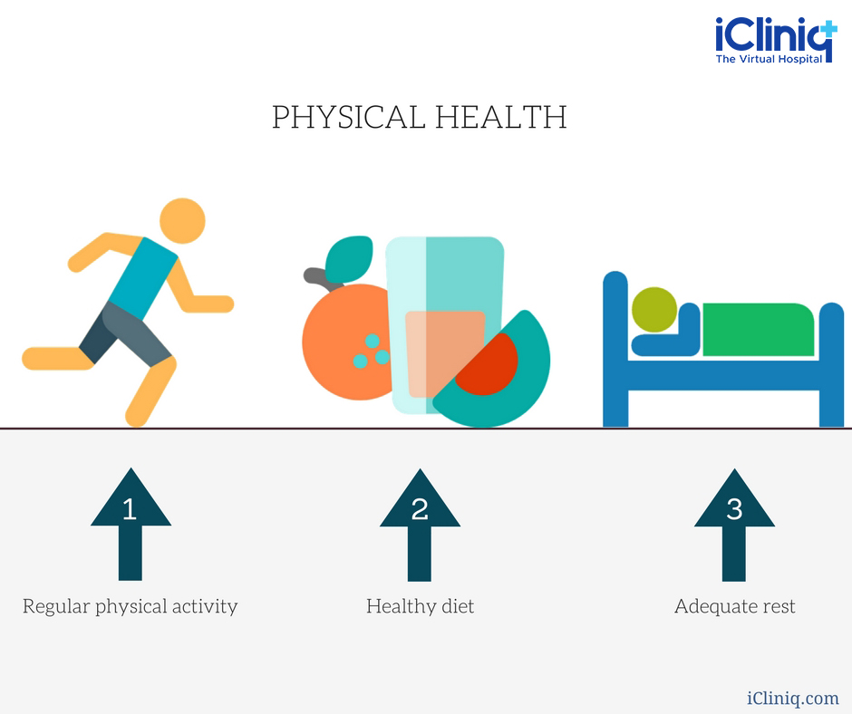 Tips to Continue a Healthy Lifestyle  Read more »   #Fitness #lifestyle #healthylife #celebrateyou