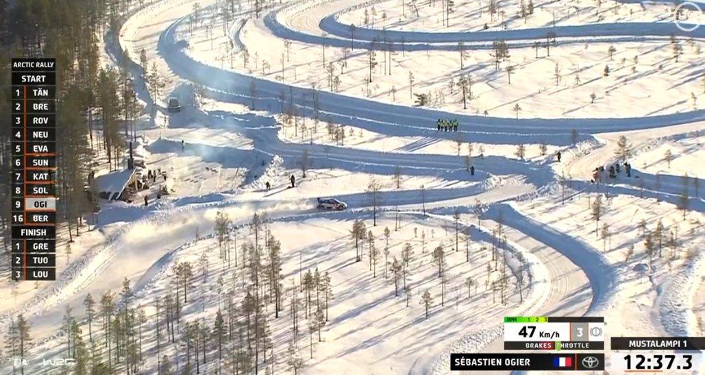 WRC: Arctic Rally Finland - Powered by CapitalBox [26-28 Febrero] - Página 4 EvN2y_HXEAQaX-H?format=jpg&name=medium