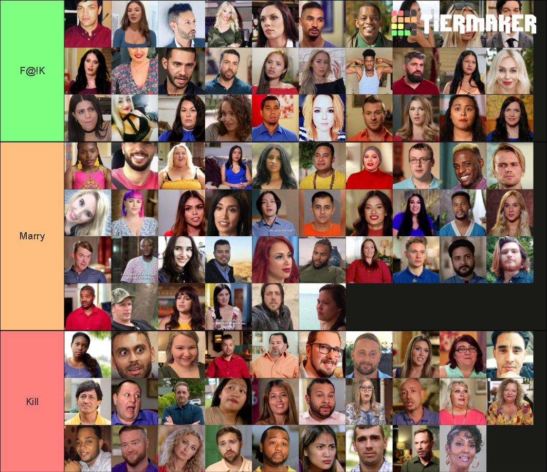 Here it is, the definitive FMK list of nearly all the @90DayFiance cast. How do you stack up?  #tiermaker #tierlist #90DayFiance