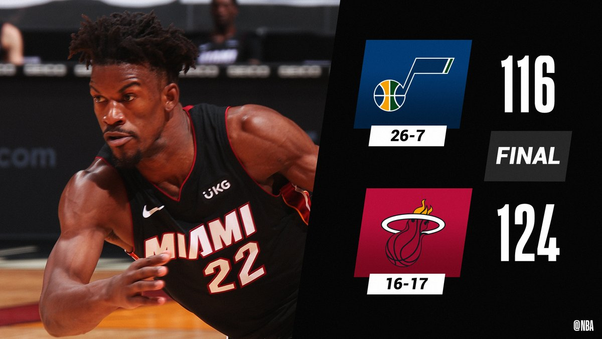 Jimmy Butler and the @MiamiHEAT win their 5th in a row!  Butler: 33 PTS, 10 REB, 8 AST Goran Dragic: 26 PTS Bam Adebayo: 19 PTS, 11 REB, 7 AST Duncan Robinson: 15 PTS, 4 3PM