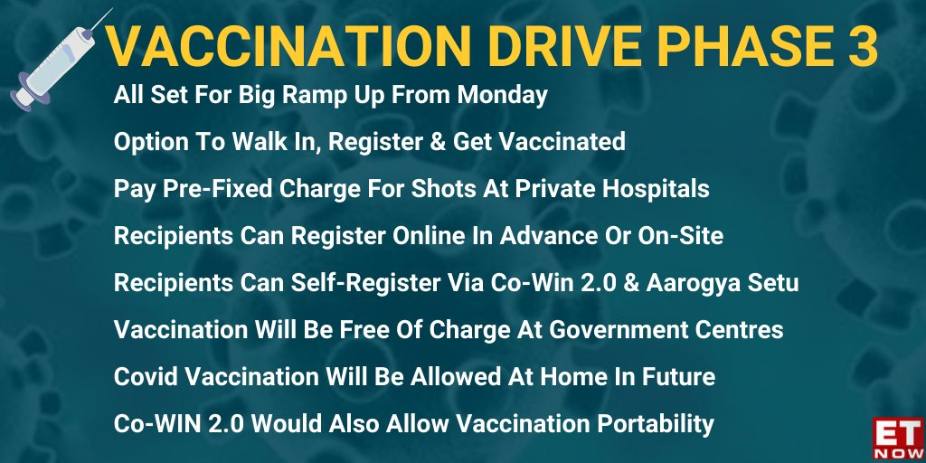 COVID-19 Vaccination drive is all set for a big ramp up from Monday! Check out these details👇  @mohfw_india @drharshvardhan #CoronaVirusUpdates #COVID19 #Vaccine #India