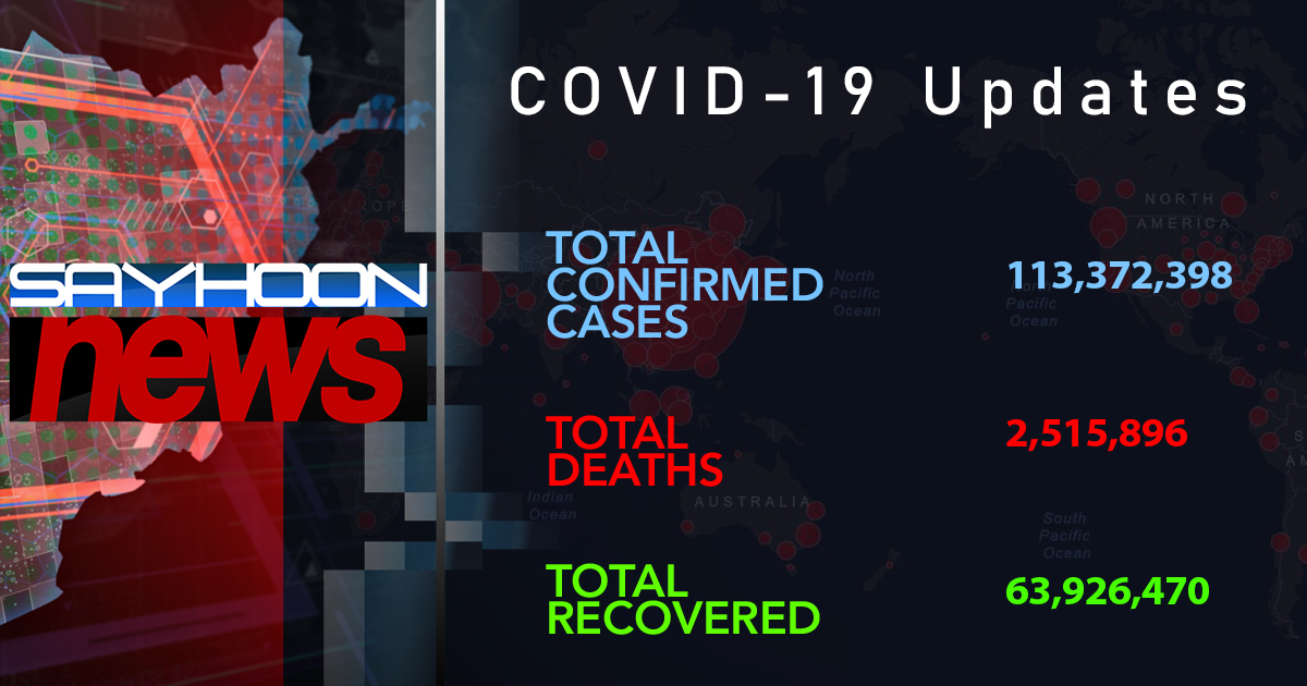 #COVID19 Pandemic:  The number of #coronavirus infections around the globe hits 113,372,398, deaths from the virus reach 2,515,896, while the tally of recoveries jumps to 63,926,470  Source: Johns Hopkins University(). Feb 25, 2021.  #Sayhoon #coronavirus