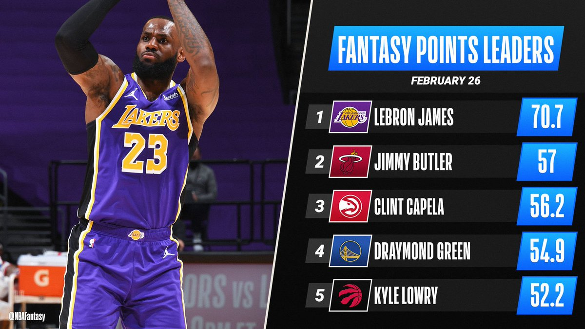 LeBron STUFFED the stat sheet on his way to the top of Friday's #NBAFantasy leaderboard! 🙌 https://t.co/uROqKZo2UD