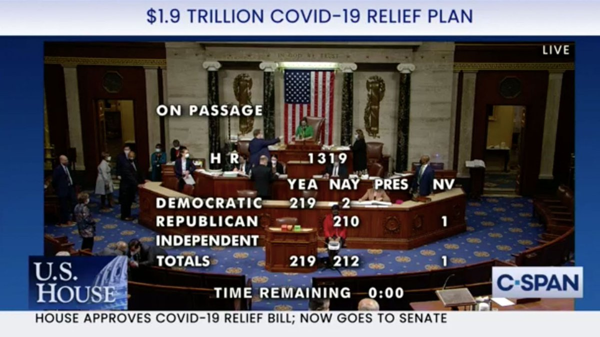 House passes $1.9 trillion #COVID #Relief Package  #BREAKING #BidenAdministration #BidenHarris