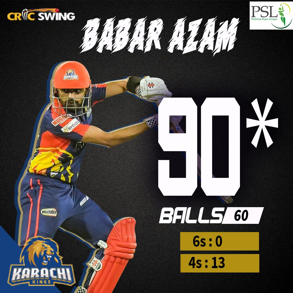 @babarazam258 king of cover drive did excellent today... #KKvsMS|@simadwasim|@iMRizwanPak|#IsbUnited|#lahoreqalandars|#KarachiKingsARY| #MultanSultans|#PeshawarZalmi|#TeamQuetta|@Sikanderbakhts|#PAKSportsTv|@shoaib100mph |#MatchDikhao|@iramizraja|#Pakistan|#FantasyTeamBan