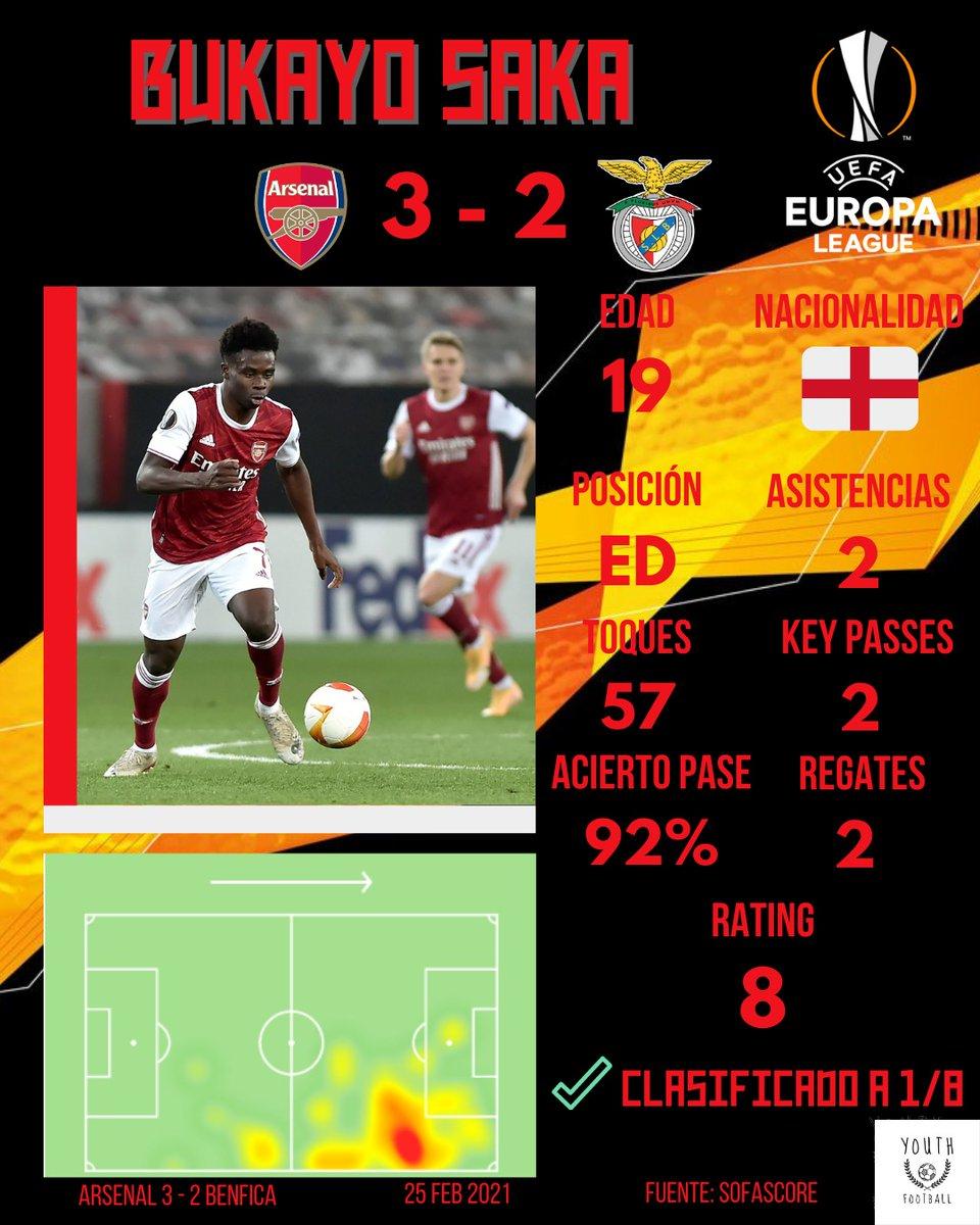 🏴BUKAYO SAKA🏴  🚨El extremo del Arsenal de 19 años volvió a ser el faro que guía al #Arsenal de Arteta, esta vez ante el #Benfica. Volvió loca a la defensa por la derecha.  ⚽Repartió dos asistencias brutales a Aubameyang para remontar el partido y clasificarse a 1/8 de #UEL