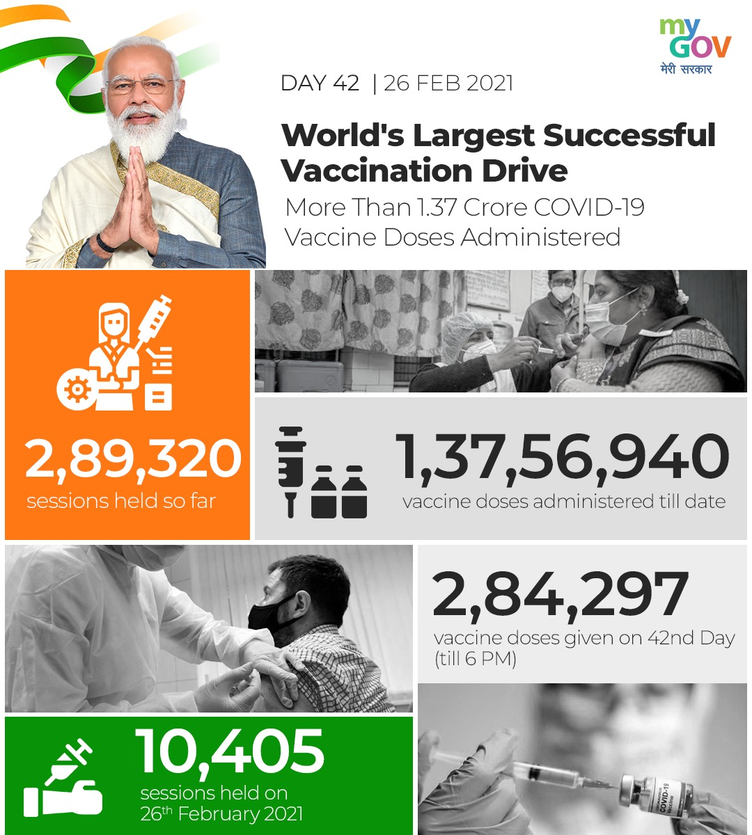 With more than 1.37 crore COVID-19 vaccines administered, take a look at the latest stats of the world's #LargestVaccineDrive on day 42. For more real-time updates, visit:  or download the MyGov App. #IndiaFightsCorona
