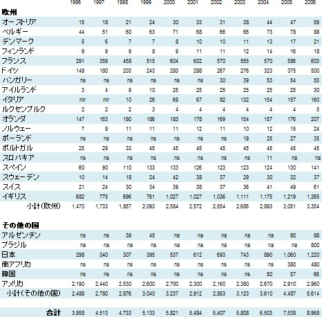Replying to @keizaikininaru: ケケ中は日本をアメリカにしたいからなぁ 派遣者数も4倍にさせて雇用の流動化を成し遂げたんだよな もうええ加減にせえよホンマにw