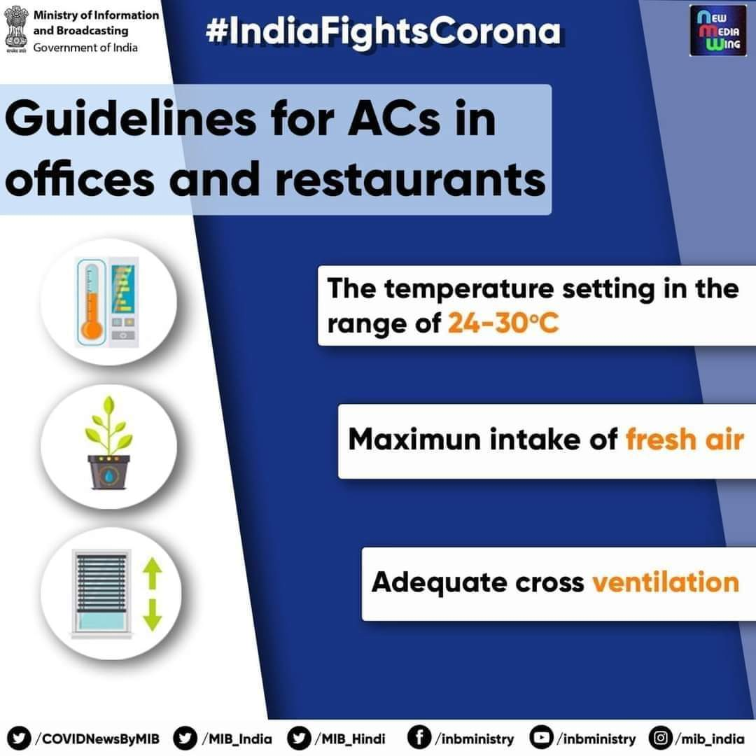 #IndiaFightsCorona:  📍Guidelines for ACs in Offices & Restaurants by Central Public Works Department (CPWD)  ↗️Temperature -> 24-30°C  ↗️Maximum intake of fresh air ↗️Adequate cross ventilation  #StaySafe #Unite2FightCorona