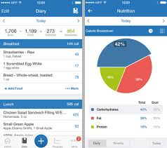 "#TipOfTheDay ""To keep track of your eating habits, try using a food tracking app. It will help you make sure you are eating correctly for your goals"" #Gym #Training"
