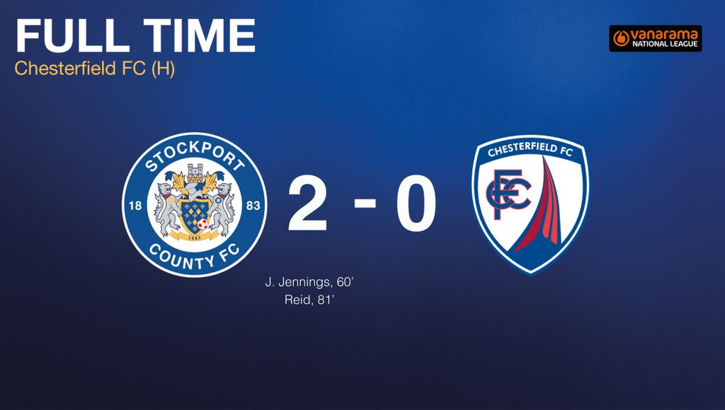 All over!   County are back to winning ways here at Edgeley Park, James Jennings and Alex Reid with the second-half goals, to move County up to third in the National League table.  #StockportCounty