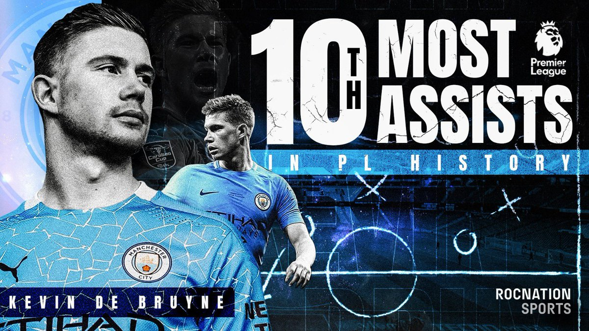 8. James Milner - 85 9. David Beckham - 80 𝟭𝟬. 𝗞𝗲𝘃𝗶𝗻 𝗗𝗲 𝗕𝗿𝘂𝘆𝗻𝗲 - 𝟳𝟳  @DeBruyneKev makes @premierleague history, becoming the outright 10th highest assist maker of all time! 💫