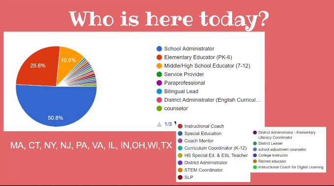WOW! Check out this representation! #edcampmaleads